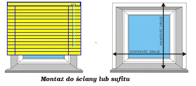 Sposoby pomiaru żaluzji okiennych
